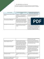 EDMU 520 Phonics Lesson Observation