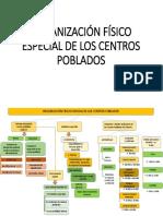 Organización Físico Especial de Los Centros Poblados