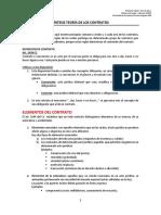 6. Síntesis Contratos