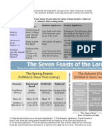 Easter season the Feasts of the Lord.odt