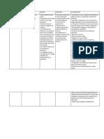 Tipos de riesgos  efectivo e equivalente.docx