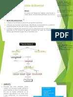 Explicación Modulo Gestión Ambiental_0