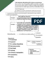 Sintesis Gráfica Contrato de Trabajo Registracion