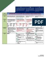 kg int planning doc