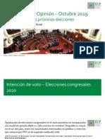 Sondeo Congreso 2019
