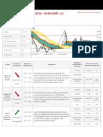 analisis de forex