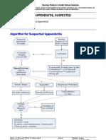 Appendicitis Algorithm