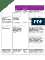 API 2 Derecho Procesal