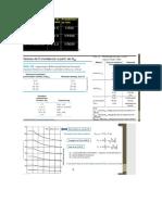 Formulas Para Dinamica de Suelos