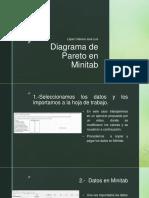 Jose Lopez Pareto Mini Tab