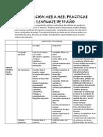 Planificacion Mes a Mes Pract Lenguaje 1º