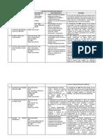 Matriz de Revisión Bibliográfica