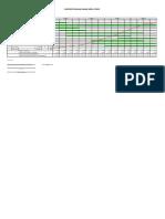 Sample Bar Chart,Manpower&Equipt. Sched