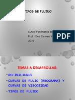 2. Modelos Reólogicos (1)