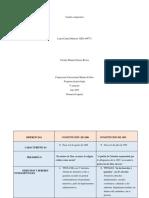 Cuadro Comparativo 1886 vs 1991