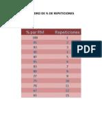 CUADRO DE % REPETICIONES.docx
