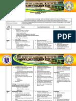budgetofworkintle10cookery-180909111745.pdf
