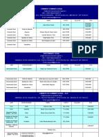Lista Site 01112019 PMDF