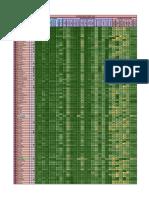 Nutrient Density Cheat Sheet