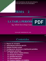 Clase 03 Tabla Periodica
