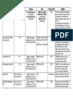 Updated Tax Rates (TRAIN LAW) 11.11.19.pdf