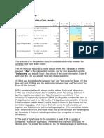 Interpreting Correlation Tables