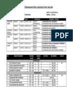 Jadual Pengawasan Pspm 1 20192020