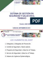Sistema Gestion Seguridad y Salud Trabajo Powerpoint