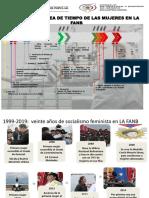 1972-2006 Evolución de La Mujer en FANB