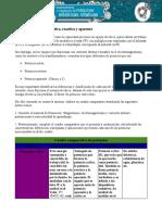Funcionamiento e Instalación de Maquinas Eléctricas Rotativas A1