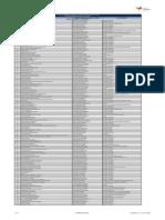 b2_Distributivo_del_personal_de_la_institucion.pdf