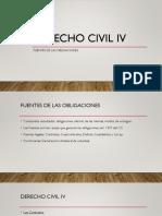 01.-Derecho-Civil-IV-Contratos-Parte-General.pptx