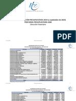 Presupuesto_2019 y Proforma2020