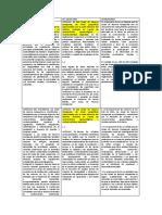 Cuadro Zonas de Reserva Campesina y Desarrollo Empresarial
