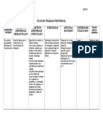 perfil dinámico funcional