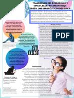 Trastornos del desarrollo y dificultades de aprendizaje según diasnosticos del DSM