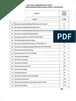 Pusat+daerah.pdf