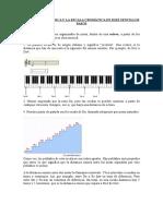 Escalas de La Música