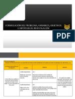 Formulación Del Problema, Variables, Objetivos e Hipótesis de Investigación