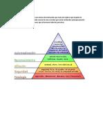 Abraham Maslow Piramide