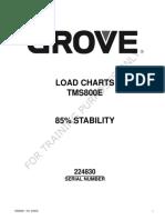 TMS800E Load chart.pdf