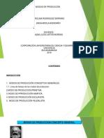 MODELOS DE PRODUCCIÓN