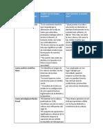 API 2 Etica y Deontologia profesional aprobada