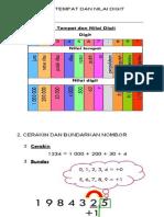 Nota Ringkas Matematik UPSR@Tahun 6