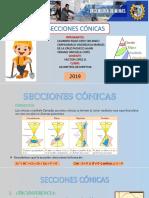 Secciones-Cònicas