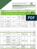 Caracterizacion Gestion Fiscal y Contable