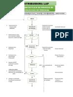 Actividad III Diagrama Flujo.docx