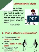 1250 Lesson 7.Communication