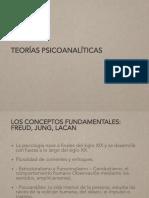 Teorías Psiconalíticas y Crítica Feminista (Exposición)