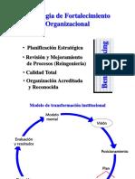 Estrategias Fortalecimiento Organizacional